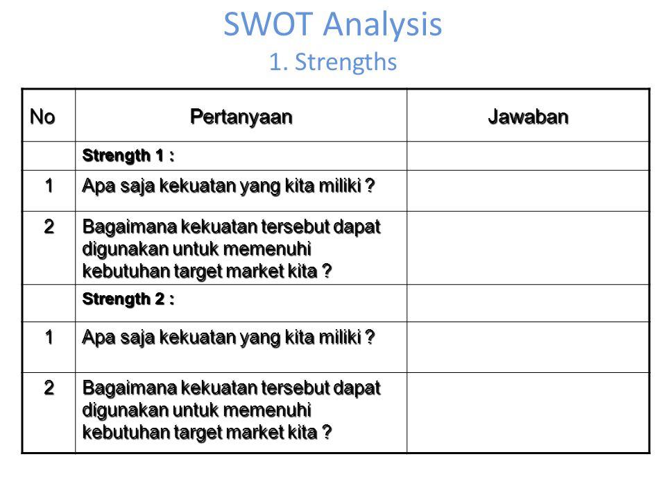 SWOT Analysis 1. StrengthsNoPertanyaanJawaban Strength 1 : 1 Apa saja kekuatan yang kita miliki ? 2 Bagaimana kekuatan tersebut dapat digunakan untuk