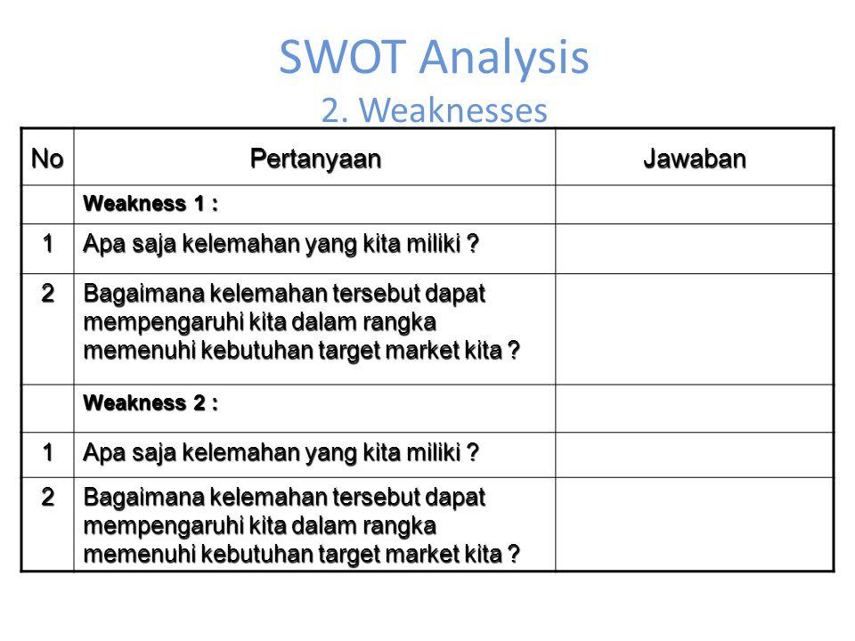 SWOT Analysis 2. Weaknesses NoPertanyaanJawaban Weakness 1 : 1 Apa saja kelemahan yang kita miliki ? 2 Bagaimana kelemahan tersebut dapat mempengaruhi