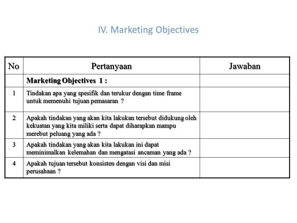 IV. Marketing Objectives NoPertanyaanJawaban Marketing Objectives 1 : 1 Tindakan apa yang spesifik dan terukur dengan time frame untuk memenuhi tujuan