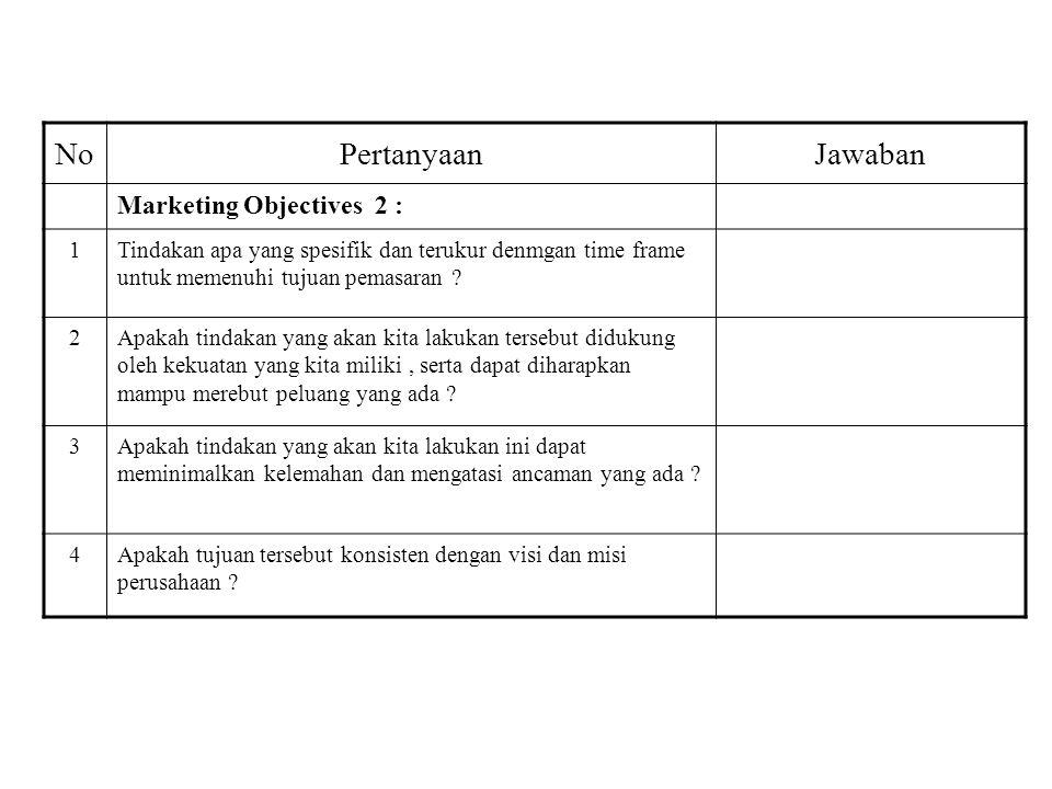 NoPertanyaanJawaban Marketing Objectives 2 : 1Tindakan apa yang spesifik dan terukur denmgan time frame untuk memenuhi tujuan pemasaran ? 2Apakah tind