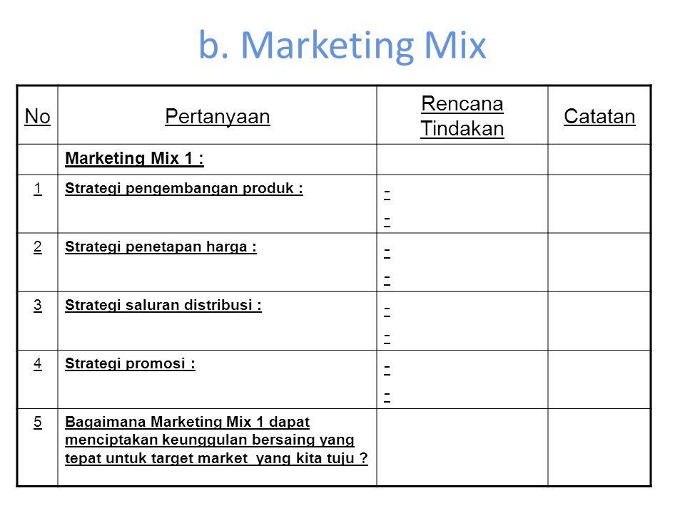 b. Marketing Mix NoPertanyaan Rencana Tindakan Catatan Marketing Mix 1 : 1Strategi pengembangan produk : ---- 2Strategi penetapan harga : ---- 3Strate