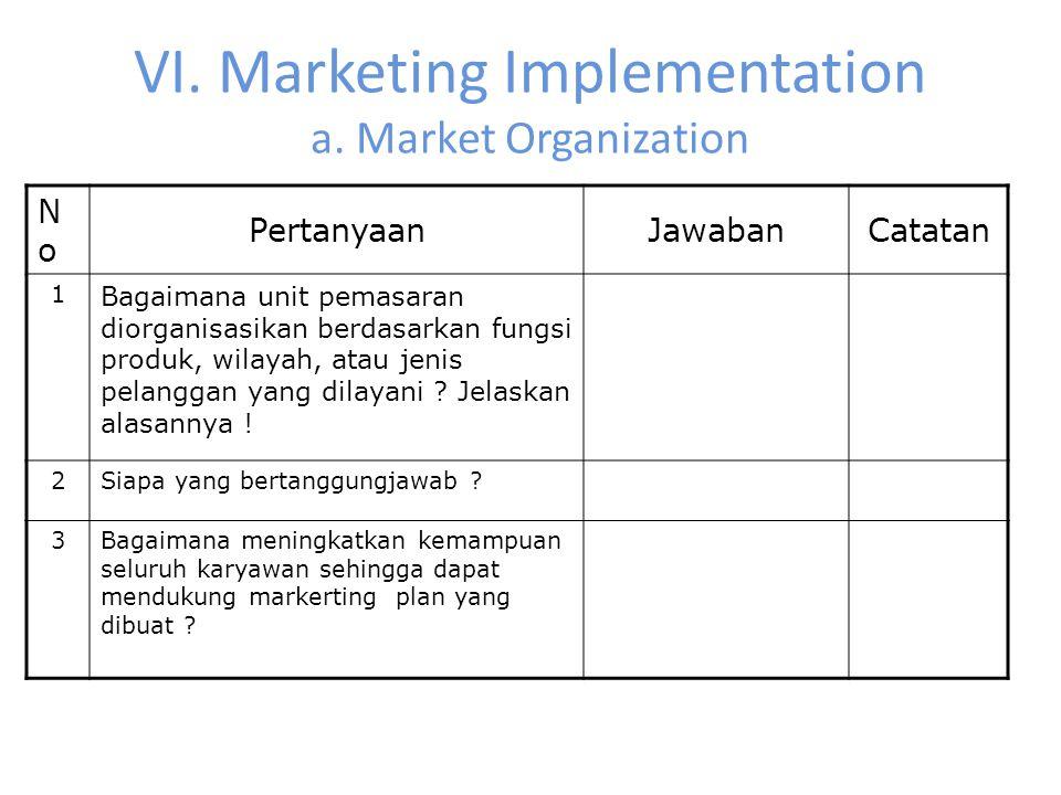 VI. Marketing Implementation a. Market Organization NoNo PertanyaanJawabanCatatan 1 Bagaimana unit pemasaran diorganisasikan berdasarkan fungsi produk