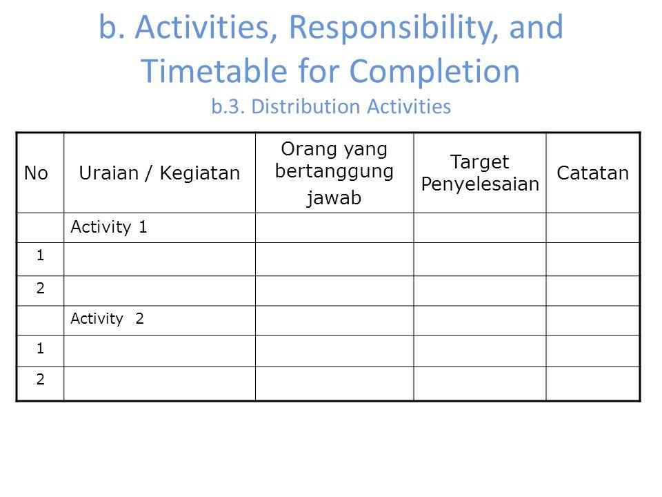 b. Activities, Responsibility, and Timetable for Completion b.3. Distribution Activities NoUraian / Kegiatan Orang yang bertanggung jawab Target Penye