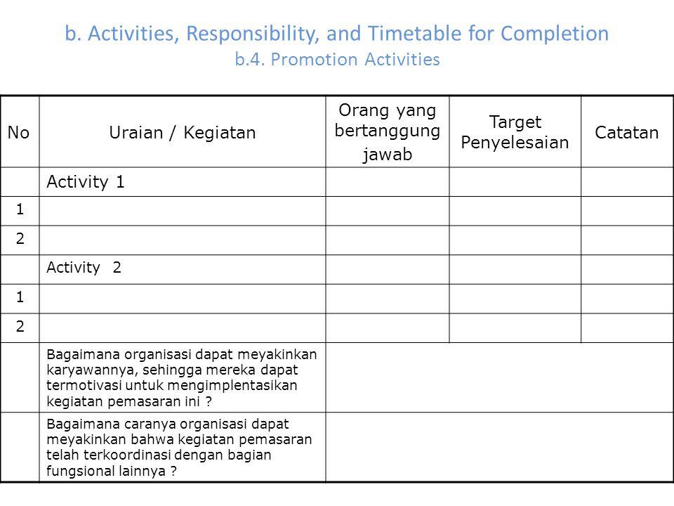 b. Activities, Responsibility, and Timetable for Completion b.4. Promotion Activities NoUraian / Kegiatan Orang yang bertanggung jawab Target Penyeles