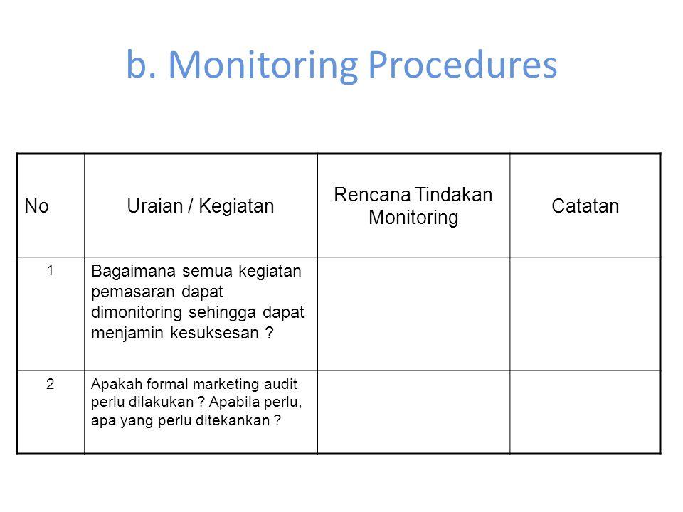 b. Monitoring Procedures NoUraian / Kegiatan Rencana Tindakan Monitoring Catatan 1 Bagaimana semua kegiatan pemasaran dapat dimonitoring sehingga dapa