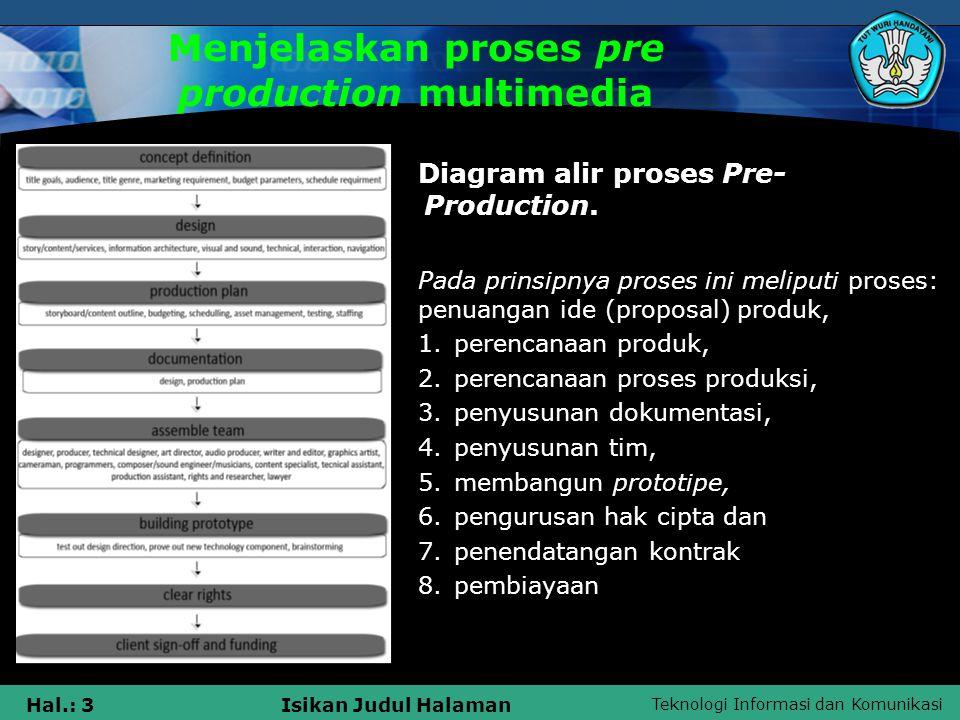 Teknologi Informasi dan Komunikasi Hal.: 3Isikan Judul Halaman Menjelaskan proses pre production multimedia Diagram alir proses Pre- Production. Pada