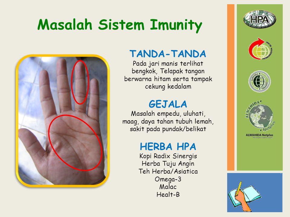 Masalah Sistem Imunity TANDA-TANDA Pada jari manis terlihat bengkok, Telapak tangan berwarna hitam serta tampak cekung kedalam GEJALA Masalah empedu, uluhati, maag, daya tahan tubuh lemah, sakit pada pundak/belikat HERBA HPA Kopi Radix Sinergis Herba Tuju Angin Teh Herba/Asiatica Omega-3 Malac Healt-B