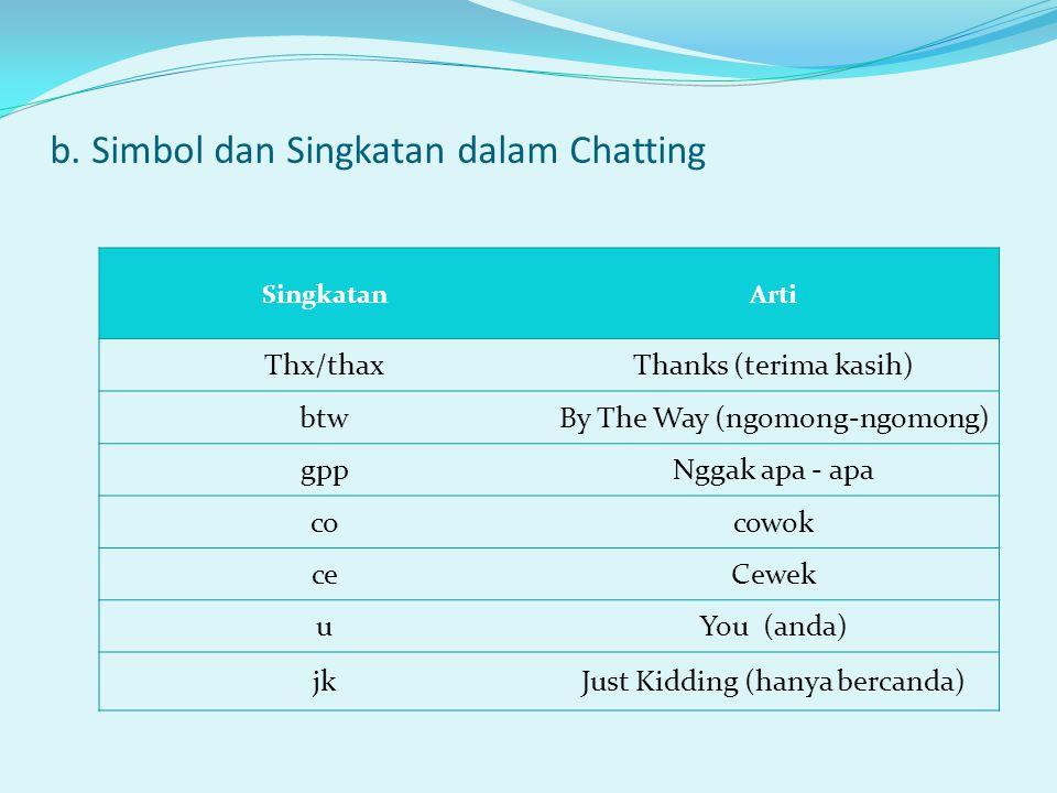 b. Simbol dan Singkatan dalam Chatting SingkatanArti Thx/thaxThanks (terima kasih) btwBy The Way (ngomong-ngomong) gppNggak apa - apa cocowok ceCewek