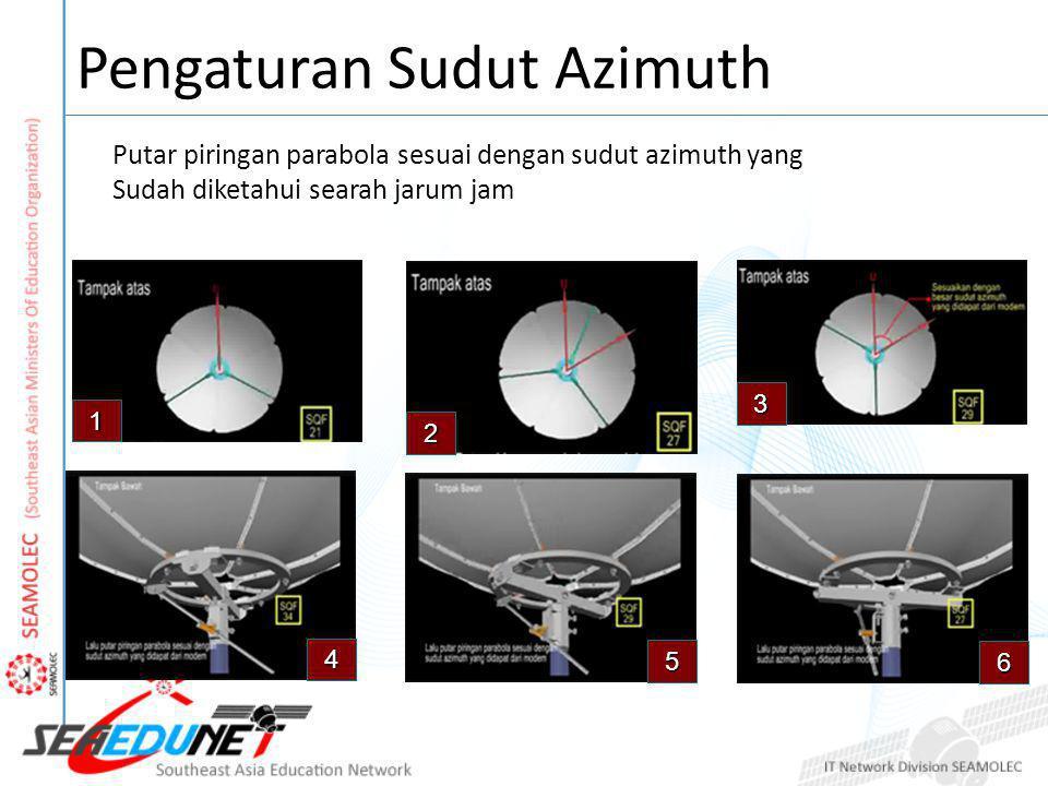 Pengaturan Sudut Azimuth Putar piringan parabola sesuai dengan sudut azimuth yang Sudah diketahui searah jarum jam 1 2 3 4 5 6