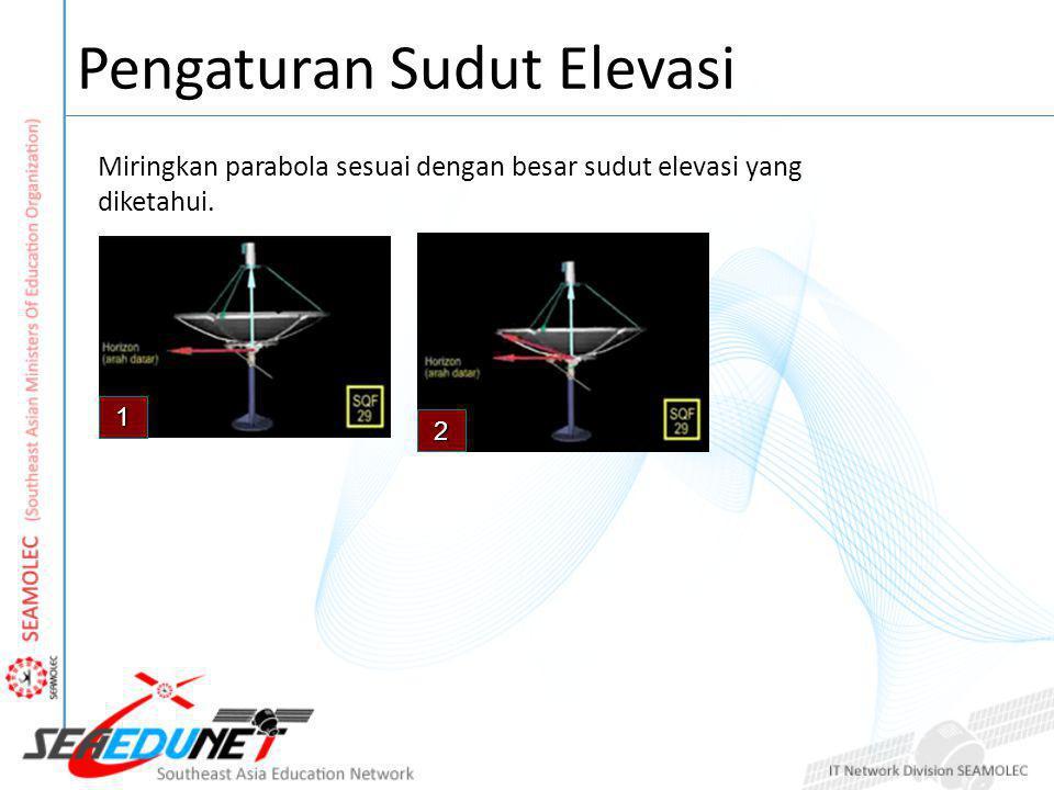 Pengaturan Sudut Elevasi Miringkan parabola sesuai dengan besar sudut elevasi yang diketahui. 1 2