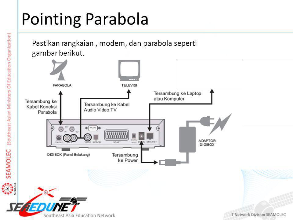 Pointing Parabola Pastikan rangkaian, modem, dan parabola seperti gambar berikut.