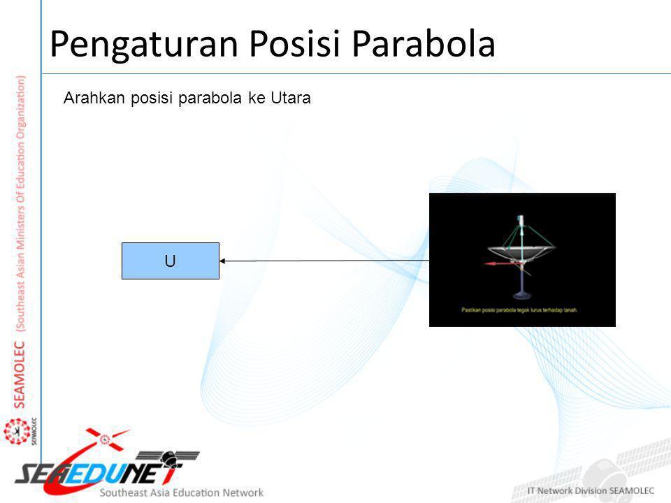 Pengaturan Posisi Parabola Arahkan posisi parabola ke Utara U