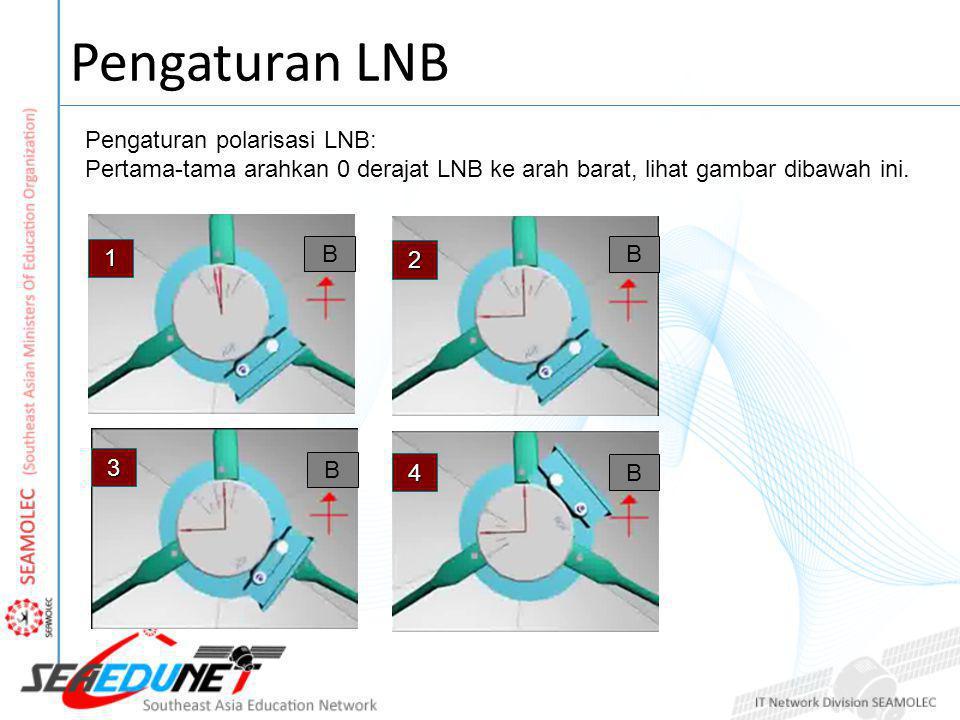 Pengaturan LNB Pengaturan polarisasi LNB: Pertama-tama arahkan 0 derajat LNB ke arah barat, lihat gambar dibawah ini.