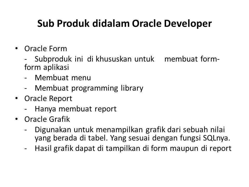 Sub Produk didalam Oracle Developer Oracle Form - Subproduk ini di khususkan untuk membuat form- form aplikasi -Membuat menu - Membuat programming lib