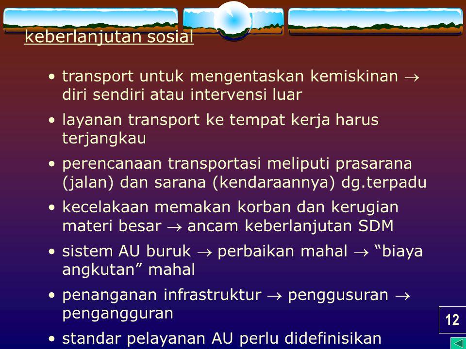 keberlanjutan sosial transport untuk mengentaskan kemiskinan  diri sendiri atau intervensi luar layanan transport ke tempat kerja harus terjangkau pe