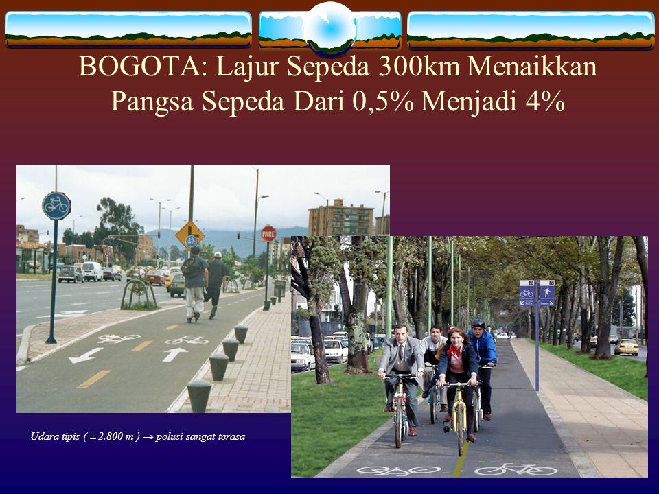 BOGOTA: Lajur Sepeda 300km Menaikkan Pangsa Sepeda Dari 0,5% Menjadi 4% Udara tipis ( ± 2.800 m ) → polusi sangat terasa