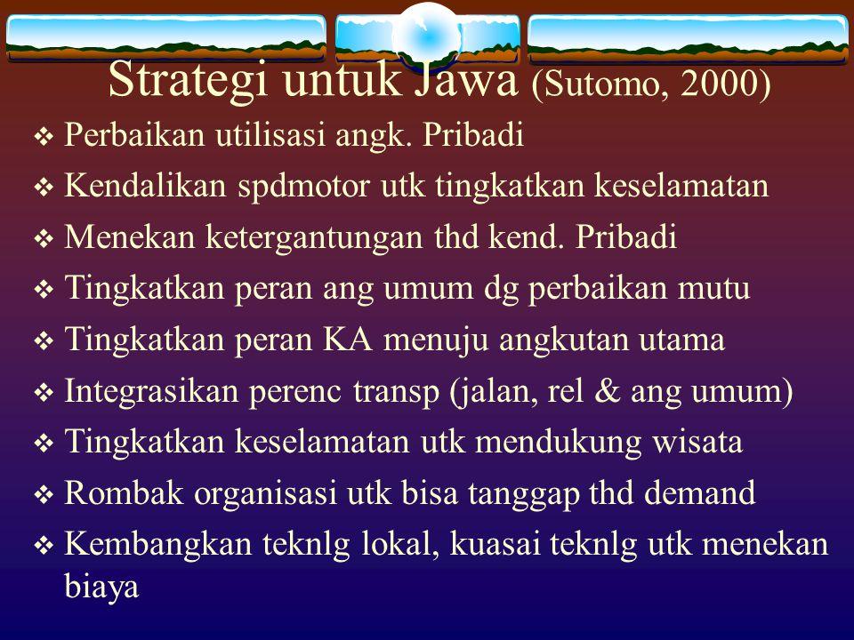Strategi untuk Jawa (Sutomo, 2000)  Perbaikan utilisasi angk. Pribadi  Kendalikan spdmotor utk tingkatkan keselamatan  Menekan ketergantungan thd k
