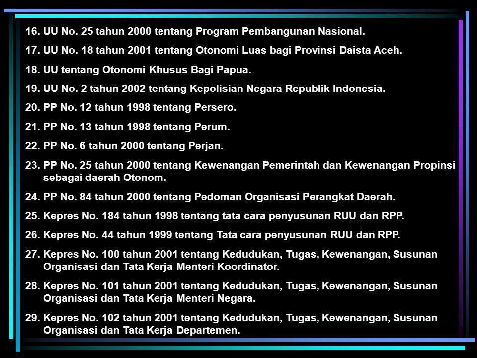 DAFTAR PUSTAKA 1. Penerbit Alda, Inventarisasi dan himpunan TAP-TAP MPR-RI, 1960-1988, Jakarta, 1989. 2. TAP-TAP MPR-RI 1993 Jakarta 1993. 3. Setjen M