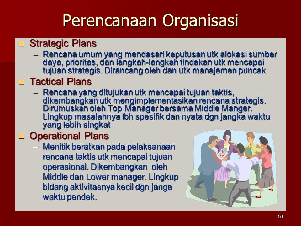 Perencanaan Organisasi Strategic Plans Strategic Plans –Rencana umum yang mendasari keputusan utk alokasi sumber daya, prioritas, dan langkah-langkah tindakan utk mencapai tujuan strategis.