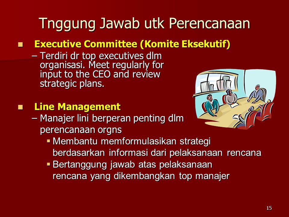 Tnggung Jawab utk Perencanaan Executive Committee (Komite Eksekutif) Executive Committee (Komite Eksekutif) –Terdiri dr top executives dlm organisasi.