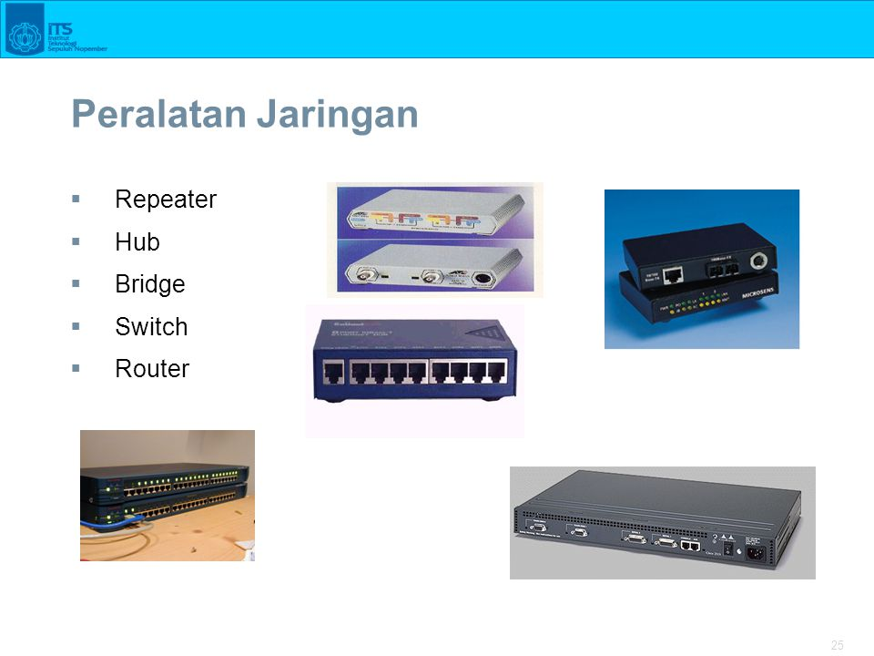 25 Peralatan Jaringan  Repeater  Hub  Bridge  Switch  Router
