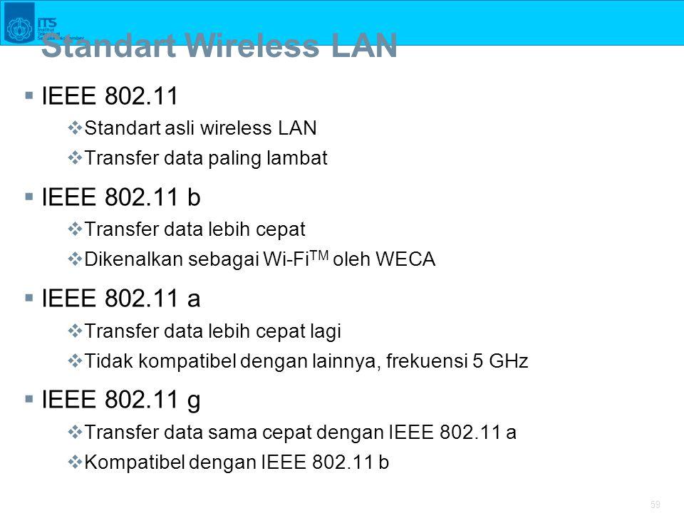 59 Standart Wireless LAN  IEEE 802.11  Standart asli wireless LAN  Transfer data paling lambat  IEEE 802.11 b  Transfer data lebih cepat  Dikenalkan sebagai Wi-Fi TM oleh WECA  IEEE 802.11 a  Transfer data lebih cepat lagi  Tidak kompatibel dengan lainnya, frekuensi 5 GHz  IEEE 802.11 g  Transfer data sama cepat dengan IEEE 802.11 a  Kompatibel dengan IEEE 802.11 b