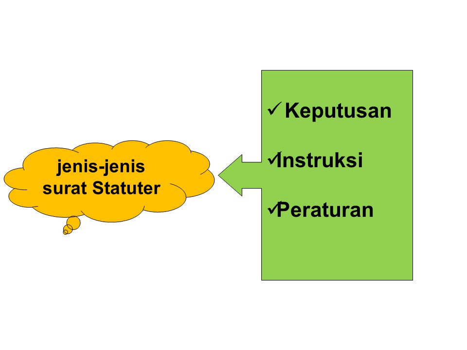 jenis-jenis surat Statuter Keputusan Instruksi Peraturan