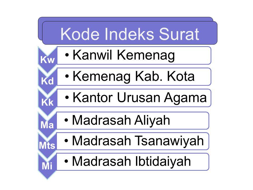 Kode Indeks Surat Kw Kanwil Kemenag Kd Kemenag Kab. Kota Kk Kantor Urusan Agama Ma Madrasah Aliyah Mts Madrasah Tsanawiyah Mi Madrasah Ibtidaiyah Kode
