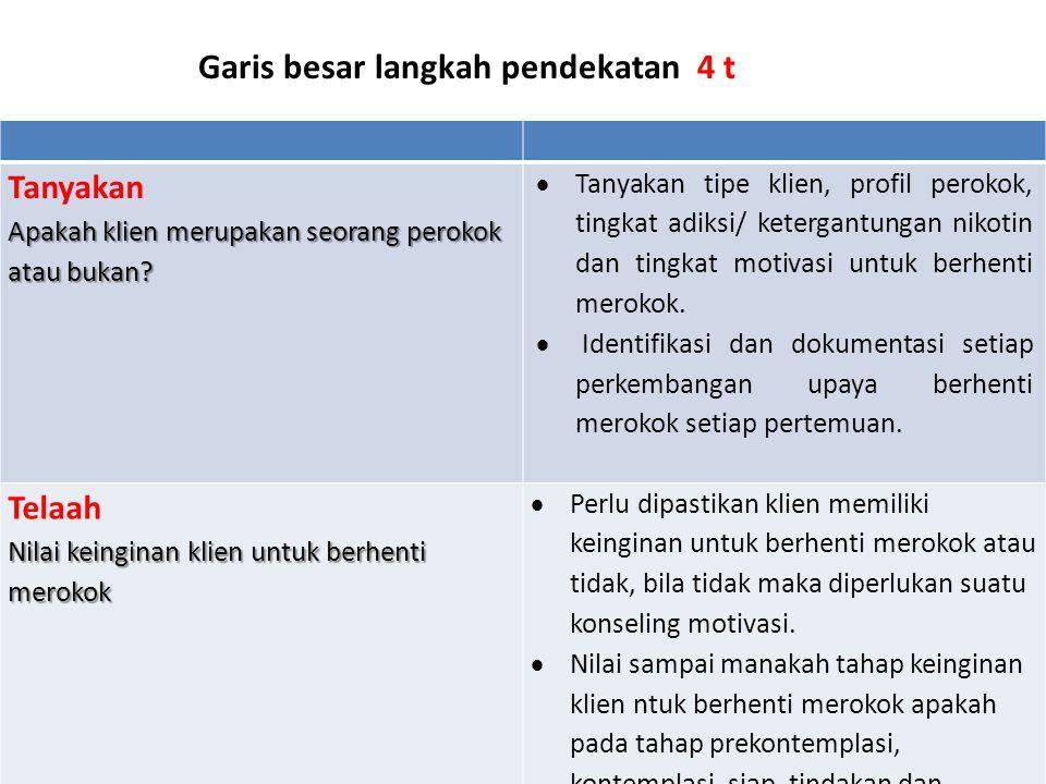 Garis besar langkah pendekatan 4 t Tanyakan Apakah klien merupakan seorang perokok atau bukan?  Tanyakan tipe klien, profil perokok, tingkat adiksi/