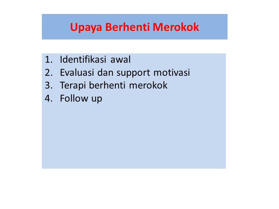 Upaya Berhenti Merokok 1.Identifikasi awal 2.Evaluasi dan support motivasi 3.Terapi berhenti merokok 4.Follow up