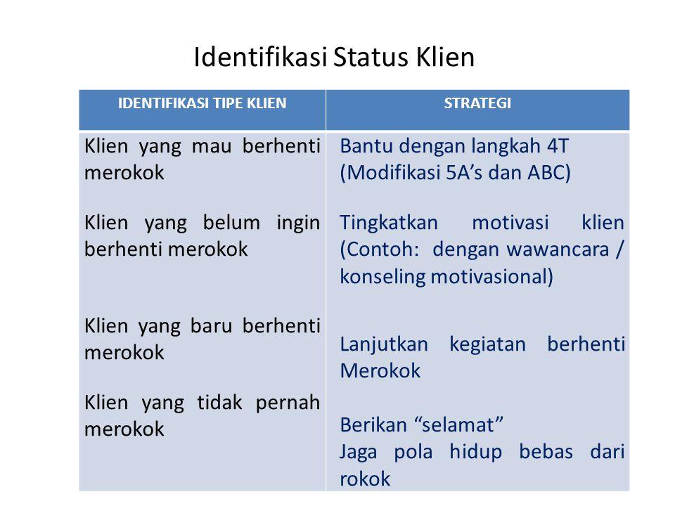 Identifikasi Status Klien IDENTIFIKASI TIPE KLIENSTRATEGI Klien yang mau berhenti merokok Klien yang belum ingin berhenti merokok Klien yang baru berh
