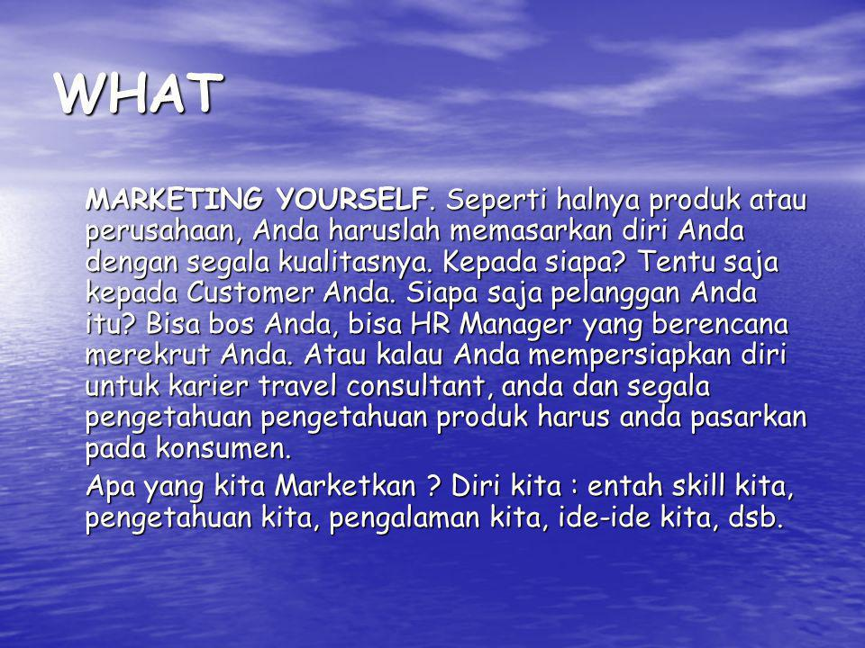 WHAT MARKETING YOURSELF.