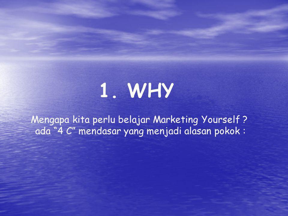 """1. WHY Mengapa kita perlu belajar Marketing Yourself ? ada """"4 C"""" mendasar yang menjadi alasan pokok :"""