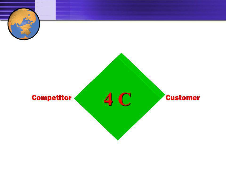 4 C CompetitorCustomer