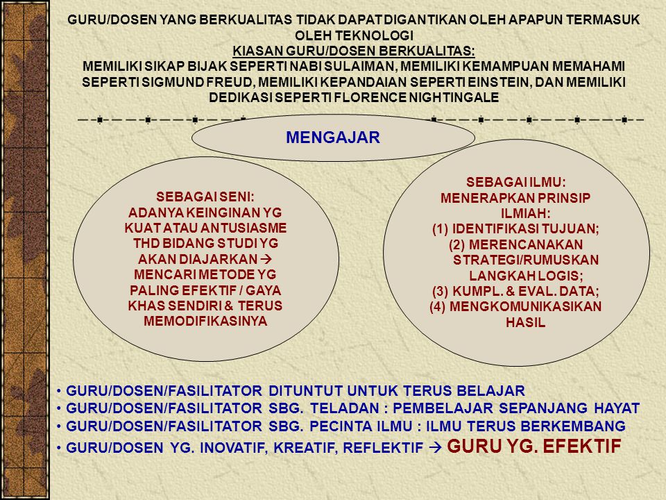 PESERTA DIDIK PENGAJAR BAHAN LINGKUNGAN PROSES BELAJAR MENGAJAR TUJUAN PENDEKATAN BARU: PEMBELAJARAN PENDEKATAN KONVENSIONAL : PENGAJARAN GURU : (1) MEMILIH BAHAN; (2) MEMILIH METODE KEMUDIAN MENYAMPAIKAN BAHAN TERSEBUT KEPADA PESERTA DIDIK