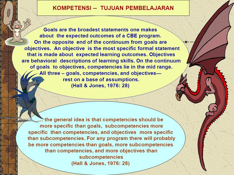 General Very Specific Few Many Scope of learning outcome statement Num- ber of State- ments goal competency subcompetency objectives Sumber: Gene E. H
