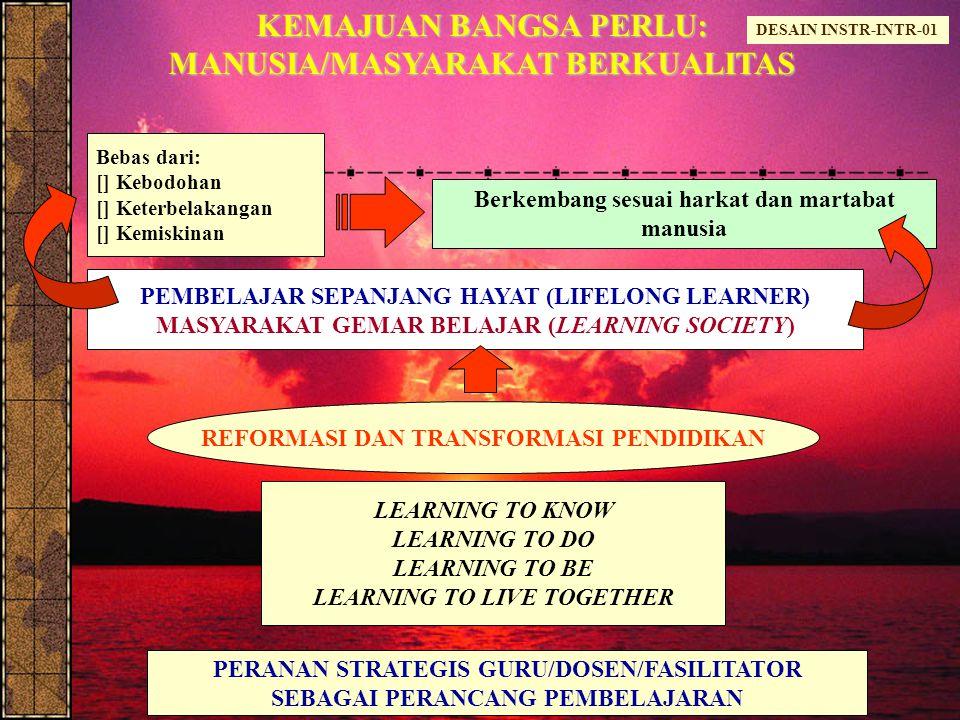 Oleh: Prof.Dr. H. Sutarno Joyoatmojo, M.Pd. Dra. Hj.