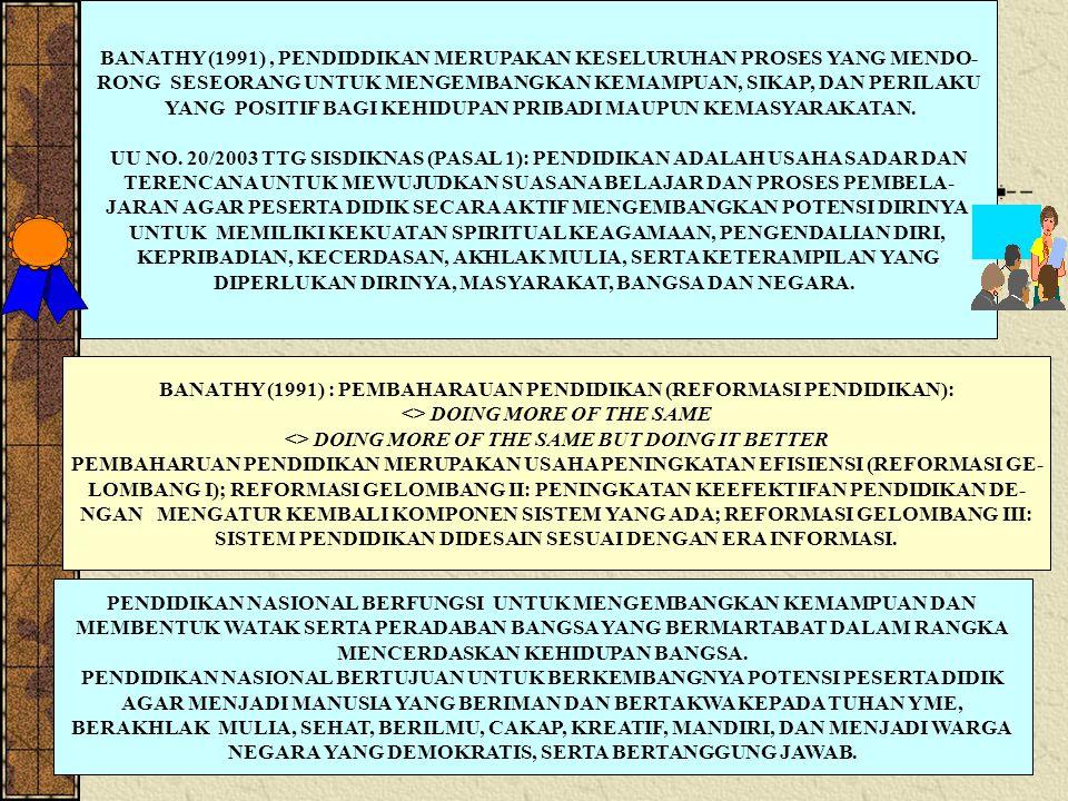 UNESCO's International Commission on Education for Twenty-first Century: SETIAP INDIVIDU PERLU MEMILIKI BEKAL UNTUK DAPAT MEMANFAATKAN KESEMPATAN BELAJAR SEPANJANG HAYATNYA, BAIK UNTUK MEMPERLUAS PENGETAHUAN, KETERAMPILAN, DAN SIKAP YANG TELAH DIMILIKI MAUPUN UNTUK BERADAPTASI DENGAN KONDISI DUNIA YANG BERUBAH, BERSIFAT KOMPLEKS, DAN SALING TERGANTUNG SATU SAMA LAIN.