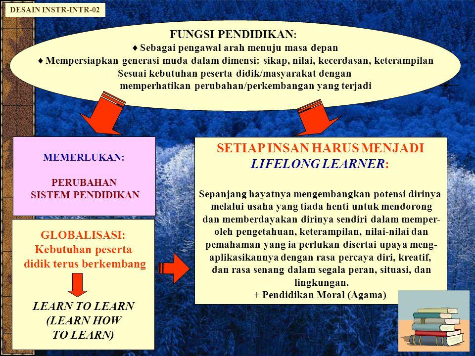 BANATHY (1991), PENDIDDIKAN MERUPAKAN KESELURUHAN PROSES YANG MENDO- RONG SESEORANG UNTUK MENGEMBANGKAN KEMAMPUAN, SIKAP, DAN PERILAKU YANG POSITIF BAGI KEHIDUPAN PRIBADI MAUPUN KEMASYARAKATAN.
