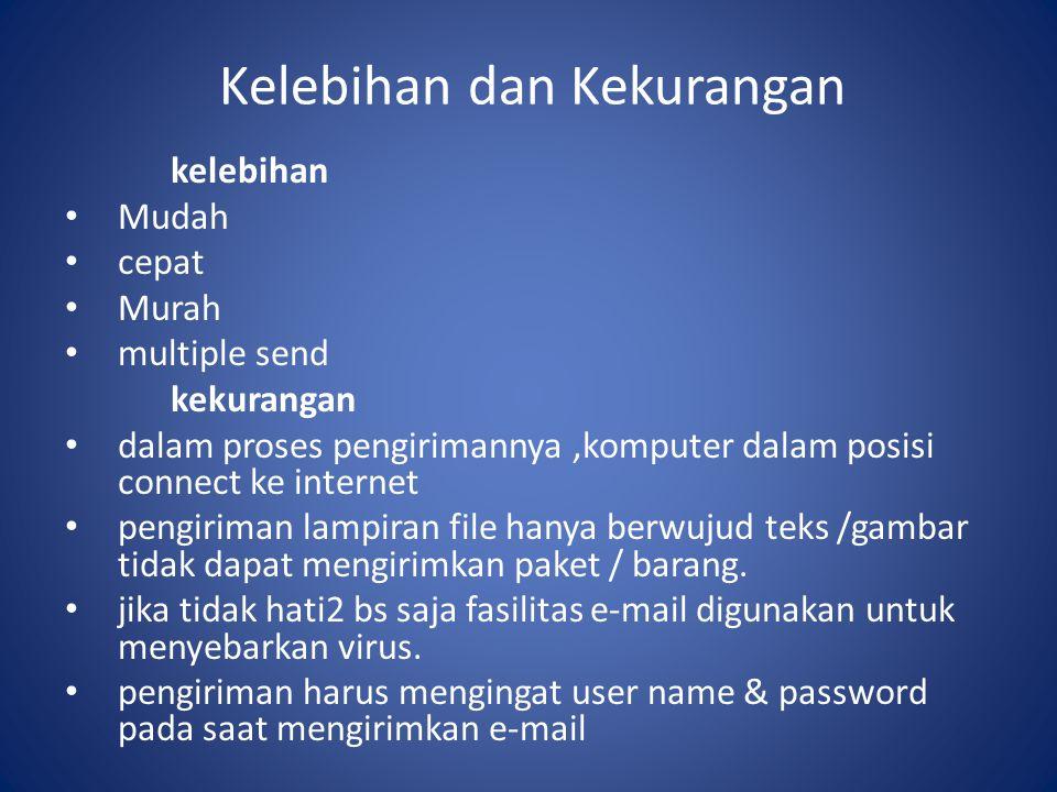 Macam-macam email 1.Gmail 2.Yahoo Email Service (Ymail.com) 3.AIM Mail 4.Windows Live Hotmail 5.GMX Mail 6.Inbox.com 7.Mail.com 8.My Own Email