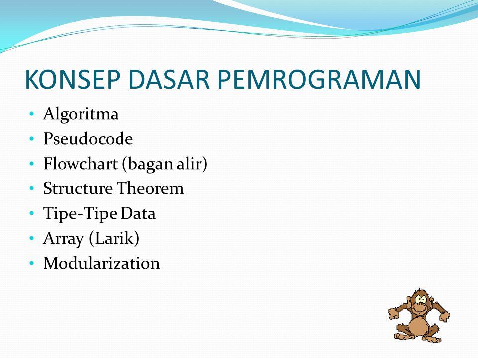 KONSEP DASAR PEMROGRAMAN Algoritma Pseudocode Flowchart (bagan alir) Structure Theorem Tipe-Tipe Data Array (Larik) Modularization