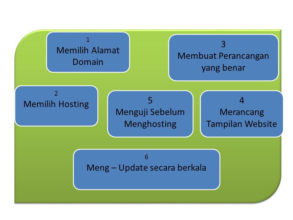 1 Memilih Alamat Domain 4 Merancang Tampilan Website 2 Memilih Hosting 3 Membuat Perancangan yang benar 5 Menguji Sebelum Menghosting 6 Meng – Update