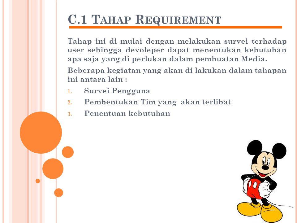 C.1 T AHAP R EQUIREMENT Tahap ini di mulai dengan melakukan survei terhadap user sehingga devoleper dapat menentukan kebutuhan apa saja yang di perlukan dalam pembuatan Media.