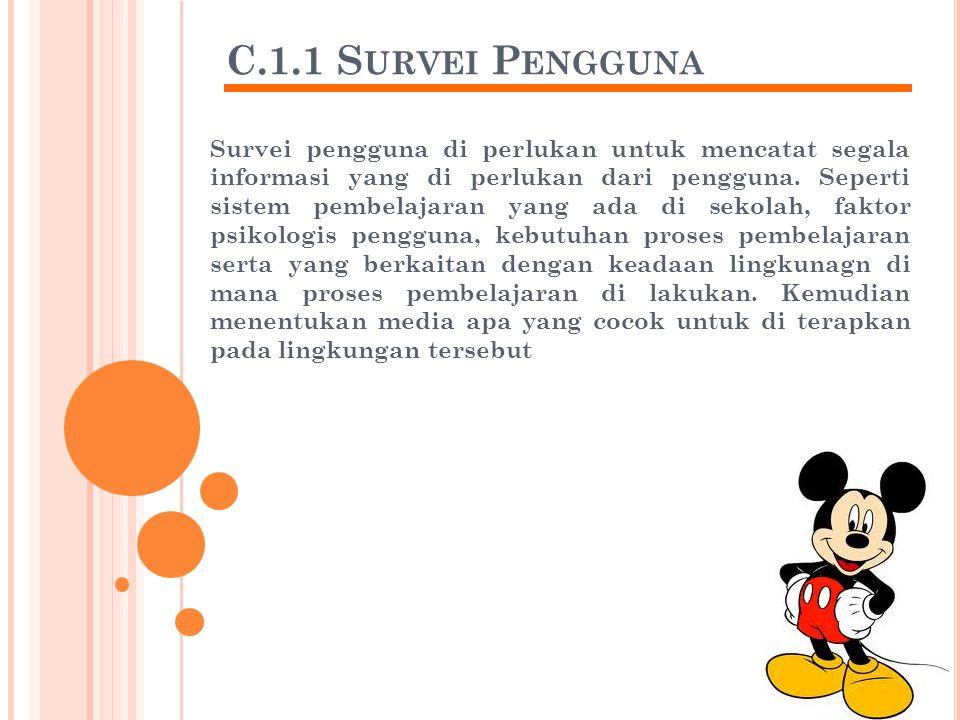 C.1.1 S URVEI P ENGGUNA Survei pengguna di perlukan untuk mencatat segala informasi yang di perlukan dari pengguna.