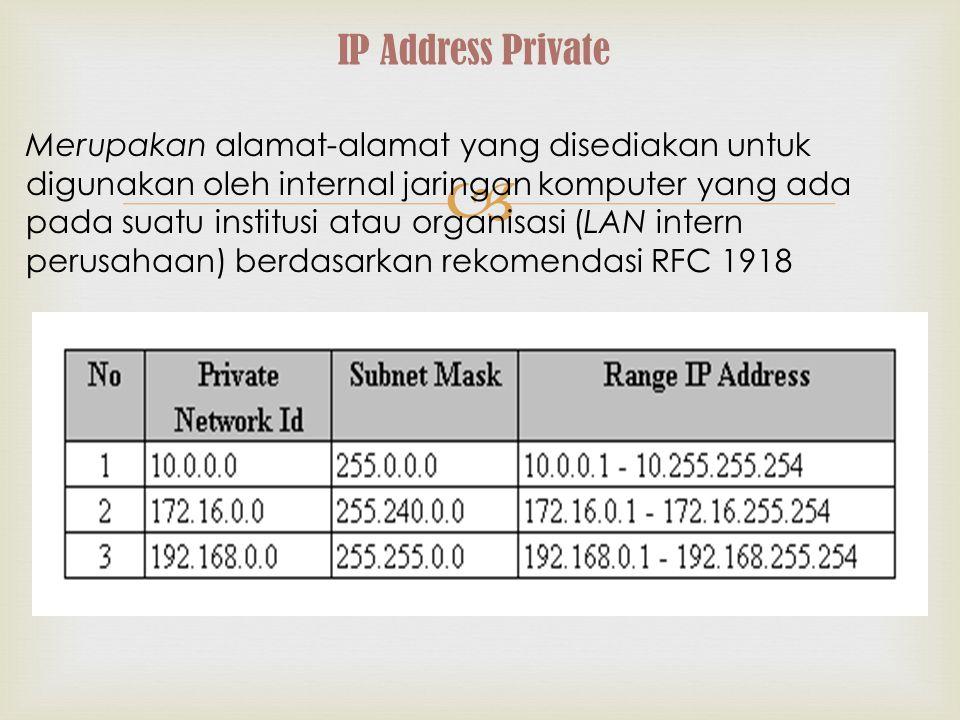  IP Address Private Merupakan alamat-alamat yang disediakan untuk digunakan oleh internal jaringan komputer yang ada pada suatu institusi atau organisasi (LAN intern perusahaan) berdasarkan rekomendasi RFC 1918