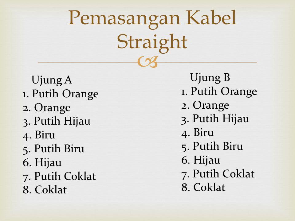  Pemasangan Kabel Straight Ujung A 1. Putih Orange 2.