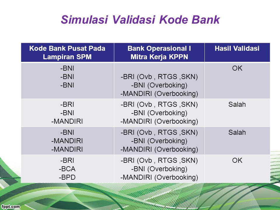 Simulasi Validasi Kode Bank Kode Bank Pusat Pada Lampiran SPM Bank Operasional I Mitra Kerja KPPN Hasil Validasi -BNI -BRI (Ovb, RTGS,SKN) -BNI (Overb