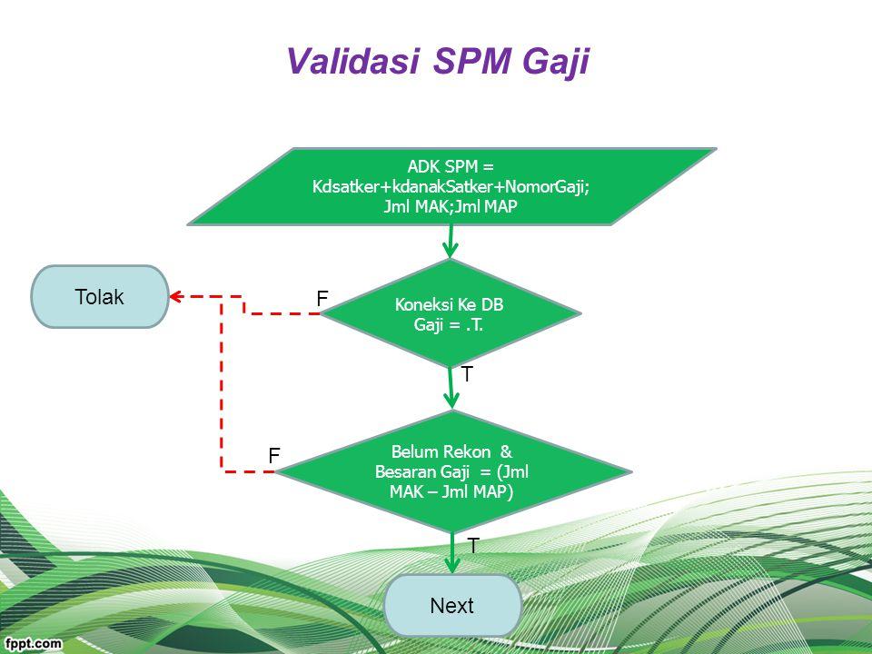 Validasi SPM Gaji ADK SPM = Kdsatker+kdanakSatker+NomorGaji; Jml MAK;Jml MAP Koneksi Ke DB Gaji =.T. Belum Rekon & Besaran Gaji = (Jml MAK – Jml MAP)