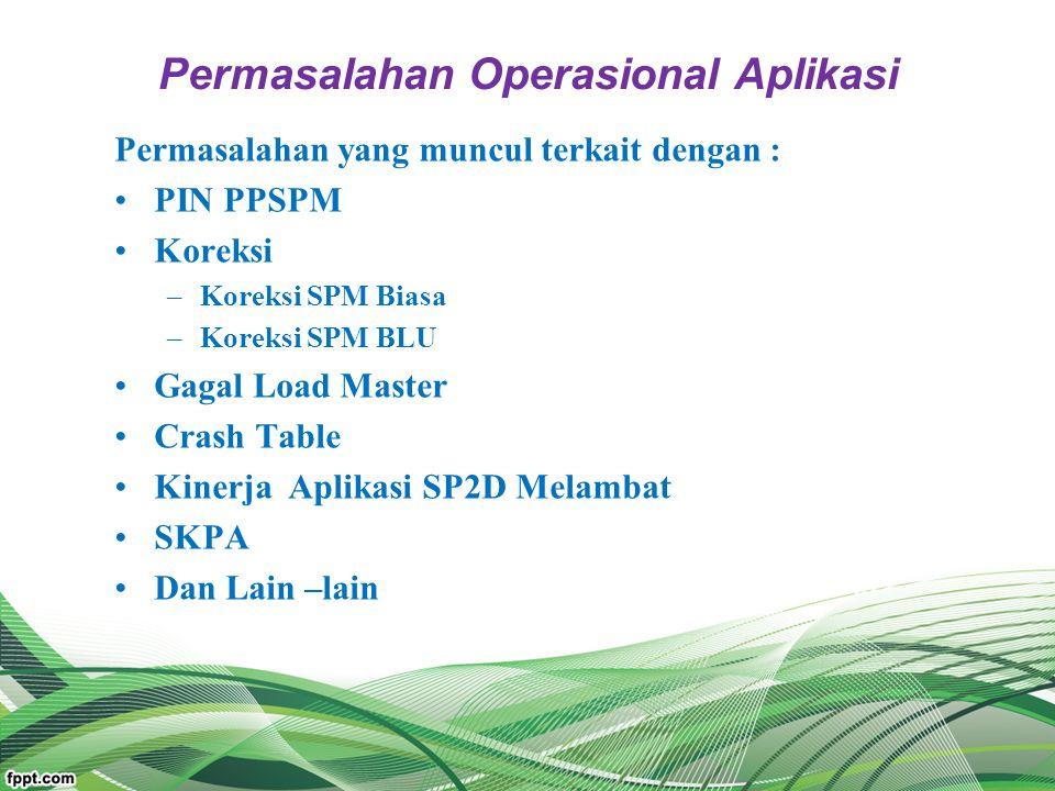 Permasalahan Operasional Aplikasi Permasalahan yang muncul terkait dengan : PIN PPSPM Koreksi –Koreksi SPM Biasa –Koreksi SPM BLU Gagal Load Master Cr