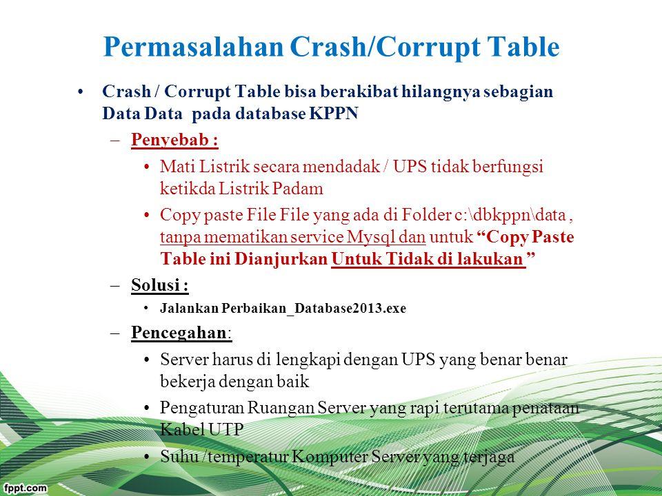 Permasalahan Crash/Corrupt Table Crash / Corrupt Table bisa berakibat hilangnya sebagian Data Data pada database KPPN –Penyebab : Mati Listrik secara